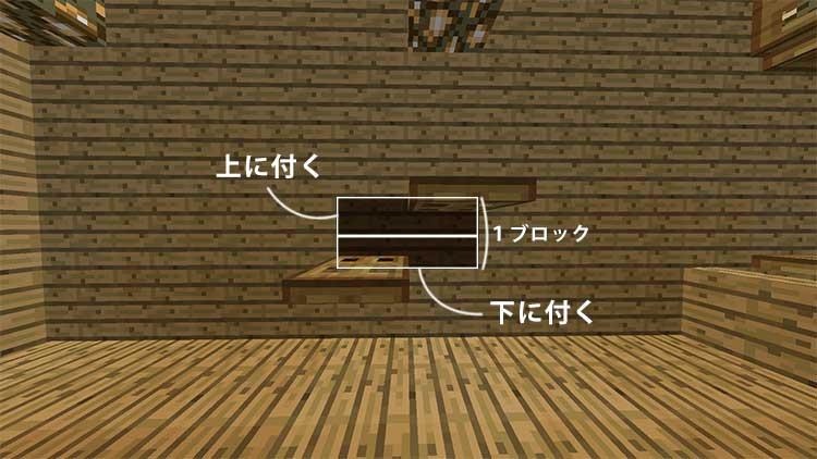 トラップドア使い方