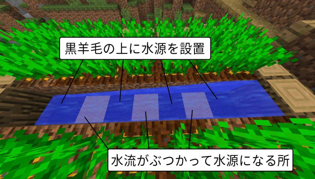 マイクラ 畑の無限水源