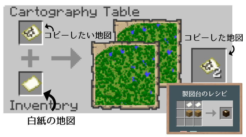 製図台を使った地図のコピー方法