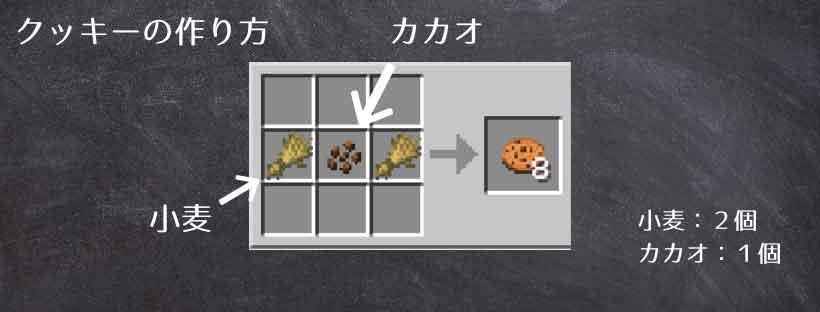 マインクラフト クッキーの作り方・レシピ